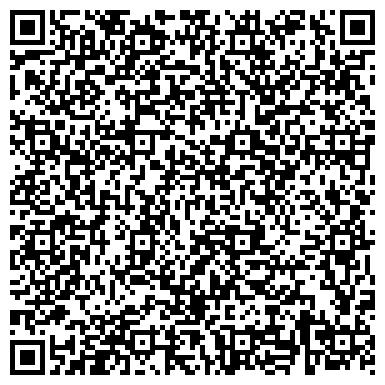 QR-код с контактной информацией организации НЕФТЕЮГАНСКОЕ ГРУЗОВОЕ АВТОТРАНСПОРТНОЕ ПРЕДПРИЯТИЕ