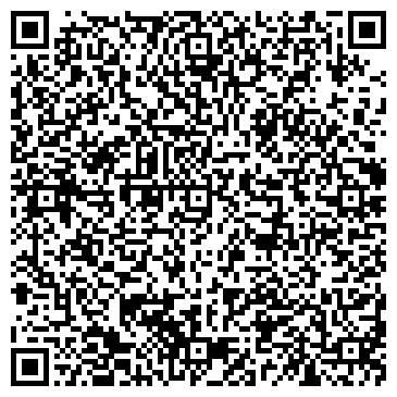 QR-код с контактной информацией организации НЕФТЕЮГАНСКИЙ ОБЪЕДИНЁННЫЙ АВИАОТРЯД, ОАО