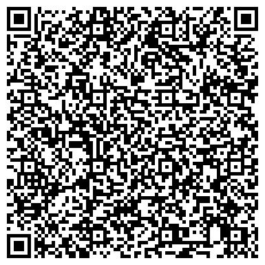 QR-код с контактной информацией организации НЕФТЕЮГАНСКОГО РАЙОНА ОТДЕЛ ВНУТРЕННИХ ДЕЛ ОВД