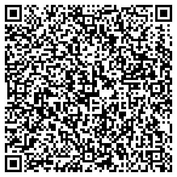 QR-код с контактной информацией организации ЕВРОПА ТОРГОВЫЙ ЦЕНТР
