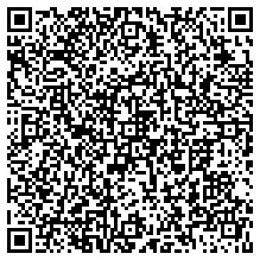 QR-код с контактной информацией организации ЗАО НЕФТЯНЫЕ ГОРИЗОНТЫ