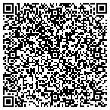 QR-код с контактной информацией организации НИЖНЕВАРТОВСКЭНЕРГОСЕРВИС ОАО