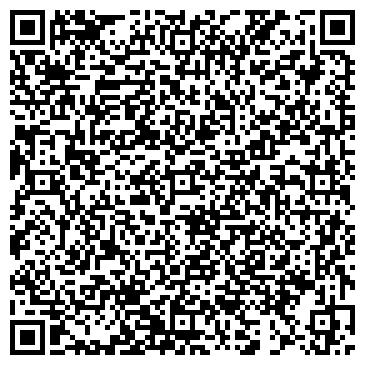 QR-код с контактной информацией организации СИБЭЛЕКТРОАВТОМАТИКА