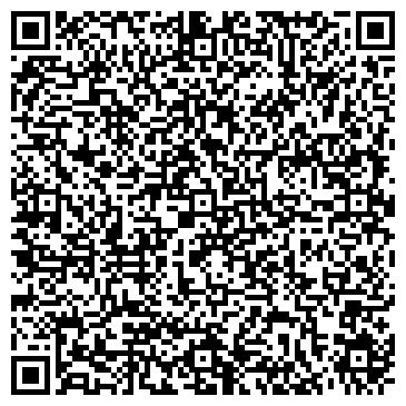 """QR-код с контактной информацией организации ООО """"Нефтьаудит"""""""