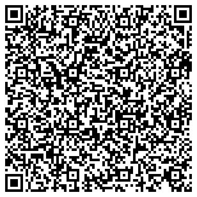 QR-код с контактной информацией организации НИЖНЕВАРТОВСКТОРГНЕФТЬ МАГАЗИН № 19
