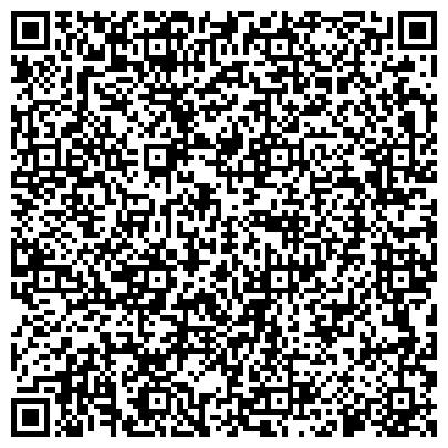 QR-код с контактной информацией организации ВО ИМЯ ЦЕЛИТЕЛЯ ПАНТЕЛЕЙМОНА ПРИХОД ПРИ БИСЕРТСКОЙ ГОРОДСКОЙ БОЛЬНИЦЕ
