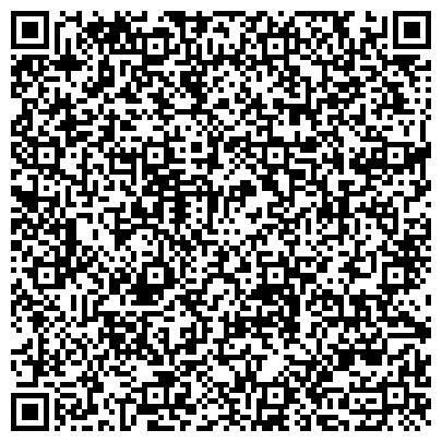 QR-код с контактной информацией организации УРАЛЬСКИЙ БАНК СБЕРБАНКА №1765/07 ОПЕРАЦИОННАЯ КАССА