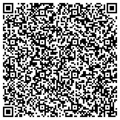 QR-код с контактной информацией организации УРАЛЬСКИЙ БАНК СБЕРБАНКА № 1756/030 ДОПОЛНИТЕЛЬНЫЙ ОФИС