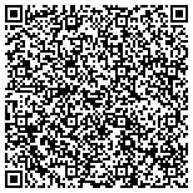 QR-код с контактной информацией организации НИЖНЕГО ТАГИЛА ПРИГОРОДНОГО РАЙОНА УГО И ЧС
