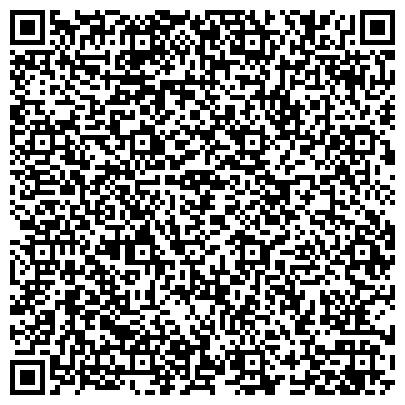 QR-код с контактной информацией организации НИЖНЕТАГИЛЬСКИЙ ФИЛИАЛ ВЕДОМСТВЕННАЯ ОХРАНА ЖДТ РОССИИ ПО СВЕРДЛОВСКОЙ Ж/Д ФГП