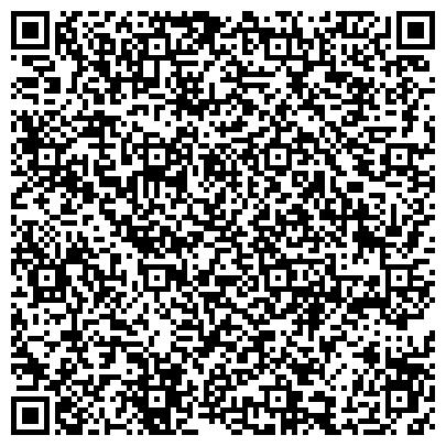 QR-код с контактной информацией организации ФКП «Нижнетагильский институт испытания металлов»