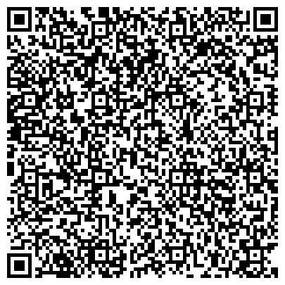 QR-код с контактной информацией организации НИЖНЕТАГИЛЬСКИЙ ГОСУДАРСТВЕННЫЙ ПРОФЕССИИОНАЛЬНЫЙ КОЛЛЕДЖ ИМ. Н. А. ДЕМИДОВА