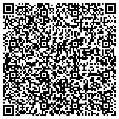 QR-код с контактной информацией организации НИЖНЕТАГИЛЬСКИЙ ПЕДАГОГИЧЕСКИЙ КОЛЛЕДЖ № 1