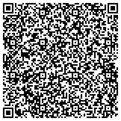 """QR-код с контактной информацией организации ГБПОУ СО """"Нижнетагильский педагогический колледж № 1"""""""