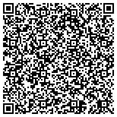 QR-код с контактной информацией организации НИЖНЕТАГИЛЬСКИЙ ТЕХНИКУМ ПРИКЛАДНОГО ИСКУССТВА