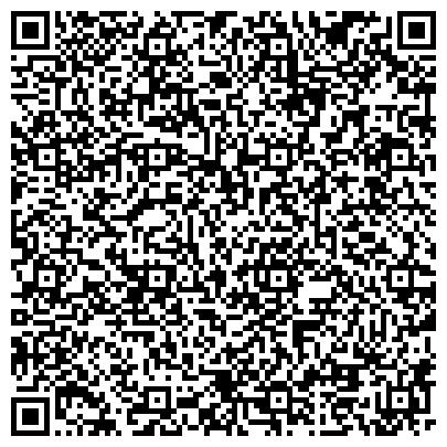 QR-код с контактной информацией организации УРАЛЬСКИЙ ГОСУДАРСТВЕННЫЙ УНИВЕРСИТЕТ ИМ. ГОРЬКОГО ПРЕДСТАВИТЕЛЬСТВО