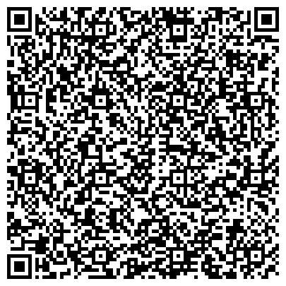 QR-код с контактной информацией организации НИЖНЕТАГИЛЬСКАЯ ГОСУДАРСТВЕННАЯ СОЦИАЛЬНО-ПЕДАГОГИЧЕСКАЯ АКАДЕМИЯ