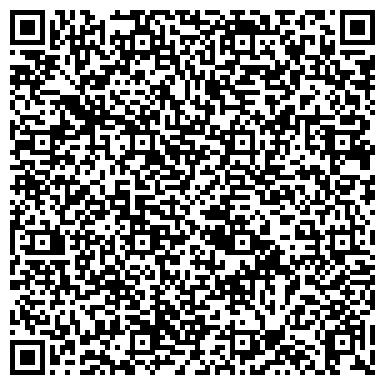 QR-код с контактной информацией организации ЧТО? ГДЕ? ПОЧЕМ? ИНФОРМАЦИОННАЯ ТЕЛЕФОННАЯ СЛУЖБА