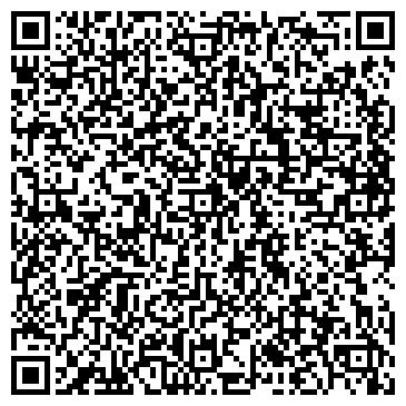 QR-код с контактной информацией организации ТИПОГРАФИЯ НА САДОВОЙ