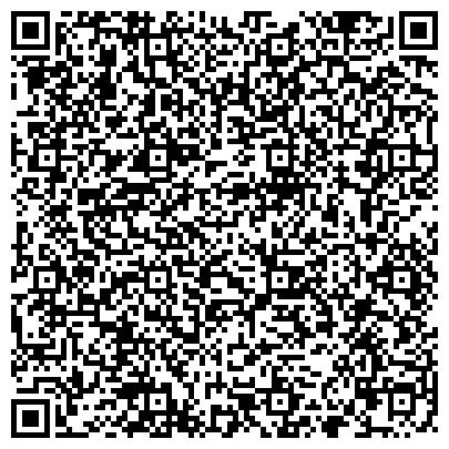 """QR-код с контактной информацией организации ГУП СО """"НИЖНЕТАГИЛЬСКАЯ ТИПОГРАФИЯ"""""""