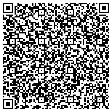 QR-код с контактной информацией организации НИЖНЕТАГИЛЬСКАЯ ДЕТСКАЯ ГОРОДСКАЯ БОЛЬНИЦА № 2