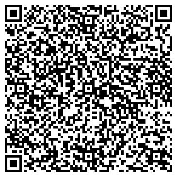 QR-код с контактной информацией организации НИКОМЕД МЕДИКО-САНИТАРНАЯ ЧАСТЬ ОАО НТМК
