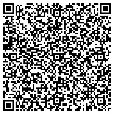 QR-код с контактной информацией организации ПЕКАРНЯ ИП КОКАЯ Н.Н.