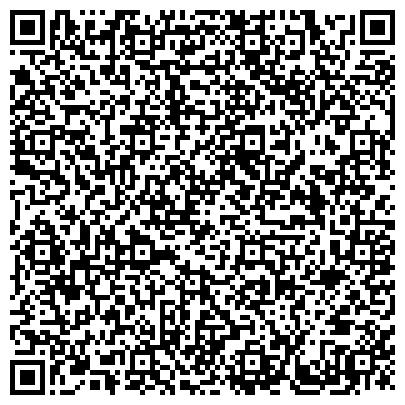 QR-код с контактной информацией организации НИЖНЕТАГИЛЬСКОЕ ПРЕДПРИЯТИЕ ПО ПОСТАВКАМ МЕТАЛЛОПРОДУКЦИИ НТППМП, ЗАО