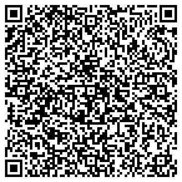 QR-код с контактной информацией организации КОКСОХИМПРОИЗВОДСТВО ОАО НТМК