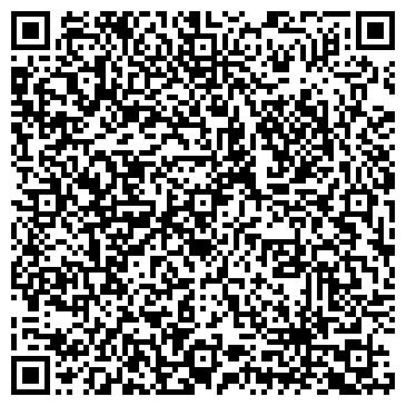 QR-код с контактной информацией организации ГРАНИТСЕРВИС-НТ, ООО