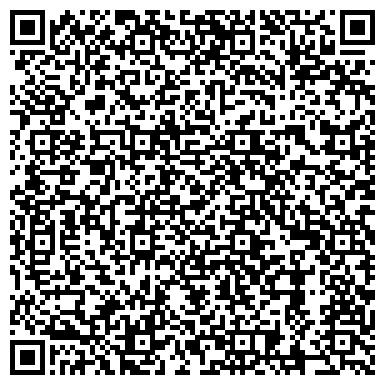 QR-код с контактной информацией организации «Нижнетуринская гимназия»
