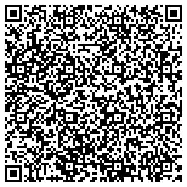 QR-код с контактной информацией организации НЕТРАММ НАУЧНАЯ КОНСТРУКТОРСКО-ТЕХНОЛОГИЧЕСКАЯ ФИРМА