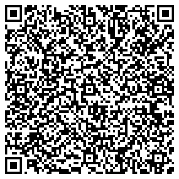QR-код с контактной информацией организации НОВОУРАЛЬСКИЙ ПРОФЕССИОНАЛЬНЫЙ ЛИЦЕЙ