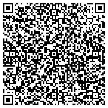 QR-код с контактной информацией организации ГОРОДСКИЕ ТЕПЛОВЫЕ СЕТИ, МУП