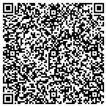 QR-код с контактной информацией организации НОВОУРАЛЬСКА ЦЕНТРАЛЬНАЯ ПУБЛИЧНАЯ БИБЛИОТЕКА