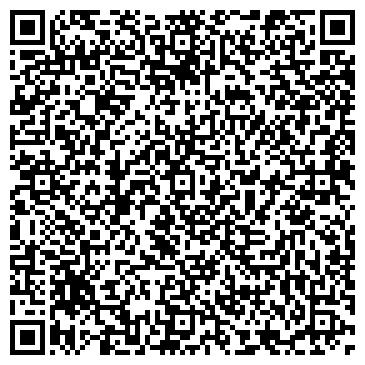 QR-код с контактной информацией организации НОВОУРАЛЬСКА РОДИЛЬНОЕ ОТДЕЛЕНИЕ