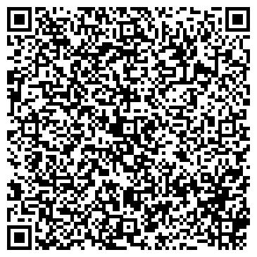 QR-код с контактной информацией организации НОЯБРЬСКЭНЕРГОАУДИТ ДООО