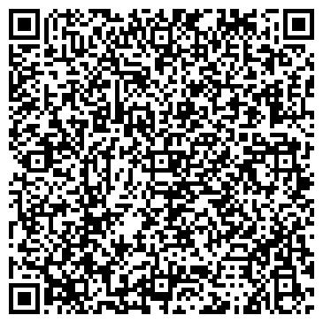 QR-код с контактной информацией организации НЕФТЕМАШВНЕДРЕНИЕ ОАО