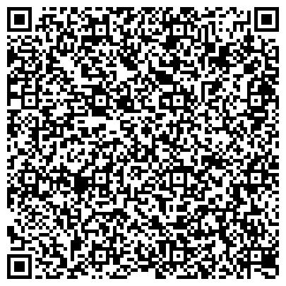 QR-код с контактной информацией организации СОВРЕМЕННАЯ ГУМАНИТАРНАЯ АКАДЕМИЯ, НЯЗЕПЕТРОВСКОЕ ПРЕДСТАВИТЕЛЬСТВО НОУ