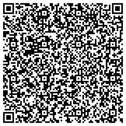 QR-код с контактной информацией организации ЮЖНО-УРАЛЬСКИЙ ГОСУДАРСТВЕННЫЙ УНИВЕРСИТЕТ ГОУ ВПО, ФИЛИАЛ В Г.НЯЗЕПЕТРОВСКЕ