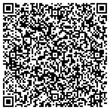 QR-код с контактной информацией организации НЯЗЕПЕТРОВСКСЕЛЬХОЗХИМИЯ ОАО