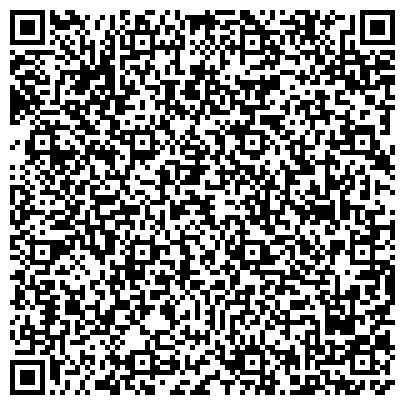 QR-код с контактной информацией организации ВНИПИЭТ УРАЛЬСКИЙ ГОСУДАРСТВЕННЫЙ ПРОЕКТНО-ИЗЫСКАТЕЛЬСКИЙ ИНСТИТУТ ФГУП