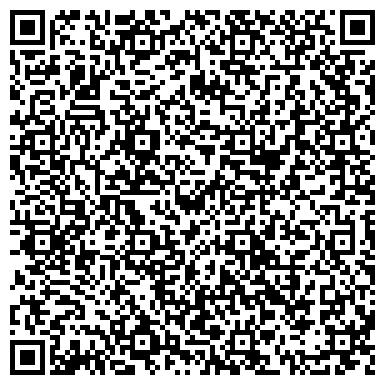 """QR-код с контактной информацией организации ОАО """"Первоуральский завод горного оборудования"""""""