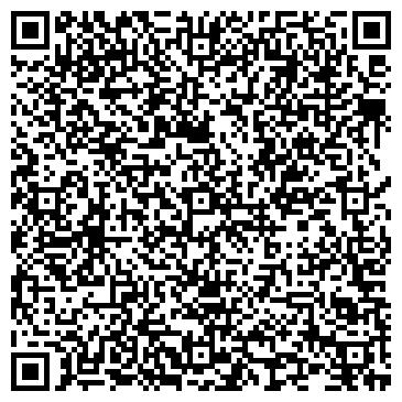 QR-код с контактной информацией организации ТЕЛЕФОН ДОВЕРИЯ+ЦЕНТР ФЕНИКС