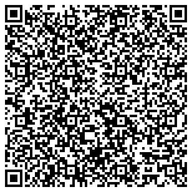 QR-код с контактной информацией организации УПРАВЛЕНИЕ КУЛЬТУРЫ