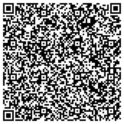 QR-код с контактной информацией организации УРАЛЬСКИЙ БАНК СБЕРБАНКА РОССИИ РЕЖЕВСКОЕ № 1781/03 ОПЕРАЦИОННАЯ КАССА