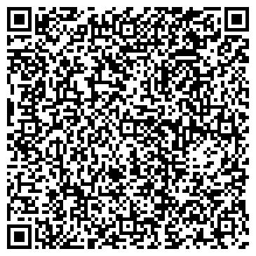 QR-код с контактной информацией организации ФАРМАЦЕВТИЧЕСКАЯ ИНСПЕКЦИЯ ОКРУГА