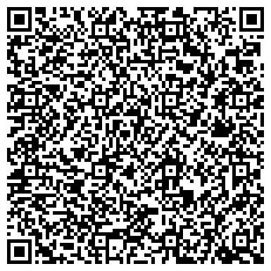 QR-код с контактной информацией организации СЕВЕРЯНОЧКА ПРЕДПРИЯТИЕ ОБЩЕСТВЕННОГО ПИТАНИЯ ГОРПО