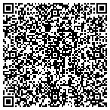 QR-код с контактной информацией организации ЦЗН ГОРОДА САТКИ