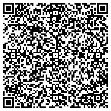 QR-код с контактной информацией организации САТКИНСКИЙ ЦЕХ ЗЛАТОУСТОВСКОГО ТУЭС ЧФЭ ОАО 'УРАЛСВЯЗЬИНФОРМ'